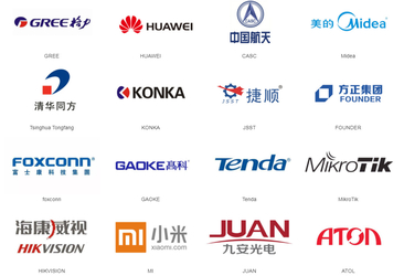 Chiny Xiamen Lineyi Antennas & Connectors profil firmy